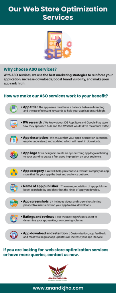 App Store Optimization Services | Hire ASO Expert in India
