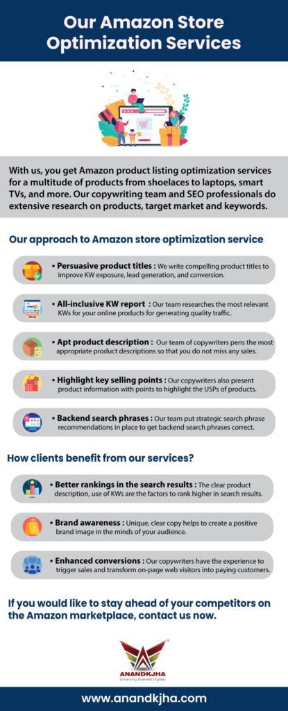 Amazon Store Optimization | Amazon Product Listing Expert in India- Anandkjha